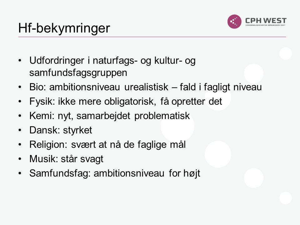 Hf-bekymringer Udfordringer i naturfags- og kultur- og samfundsfagsgruppen. Bio: ambitionsniveau urealistisk – fald i fagligt niveau.