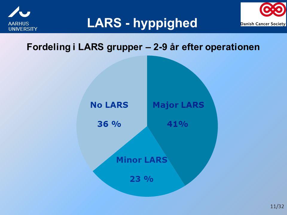 LARS - hyppighed Fordeling i LARS grupper – 2-9 år efter operationen