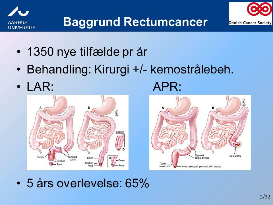 Baggrund Rectumcancer