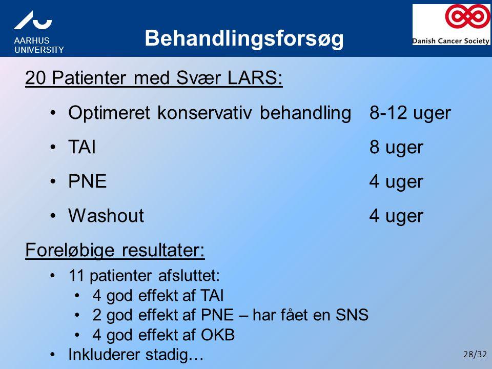 Behandlingsforsøg 20 Patienter med Svær LARS: