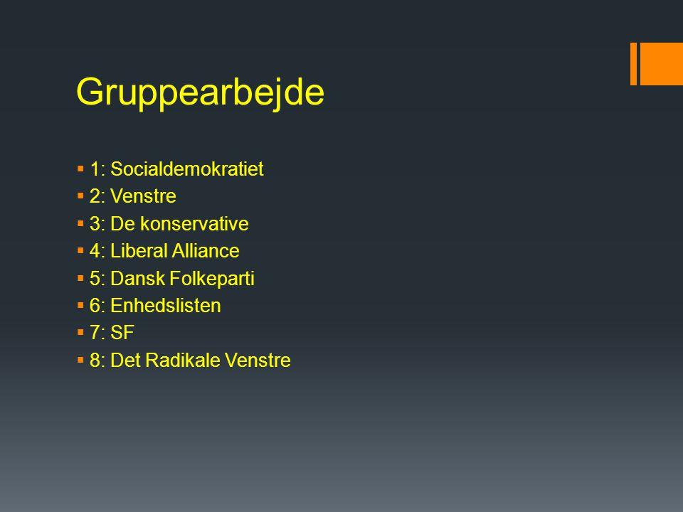 Gruppearbejde 1: Socialdemokratiet 2: Venstre 3: De konservative