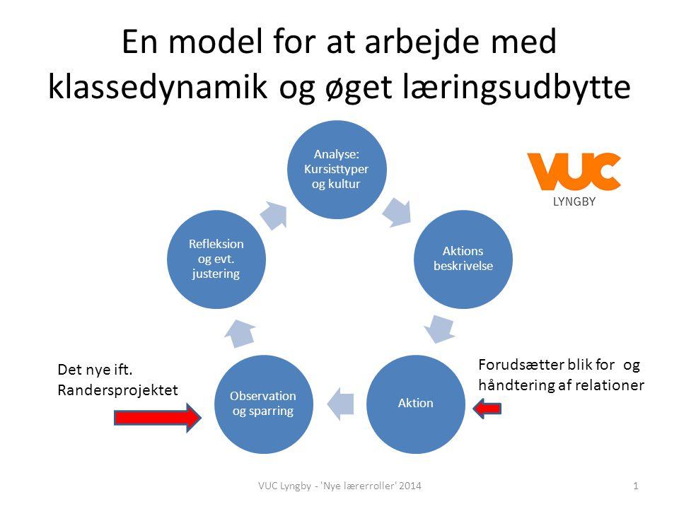 En model for at arbejde med klassedynamik og øget læringsudbytte