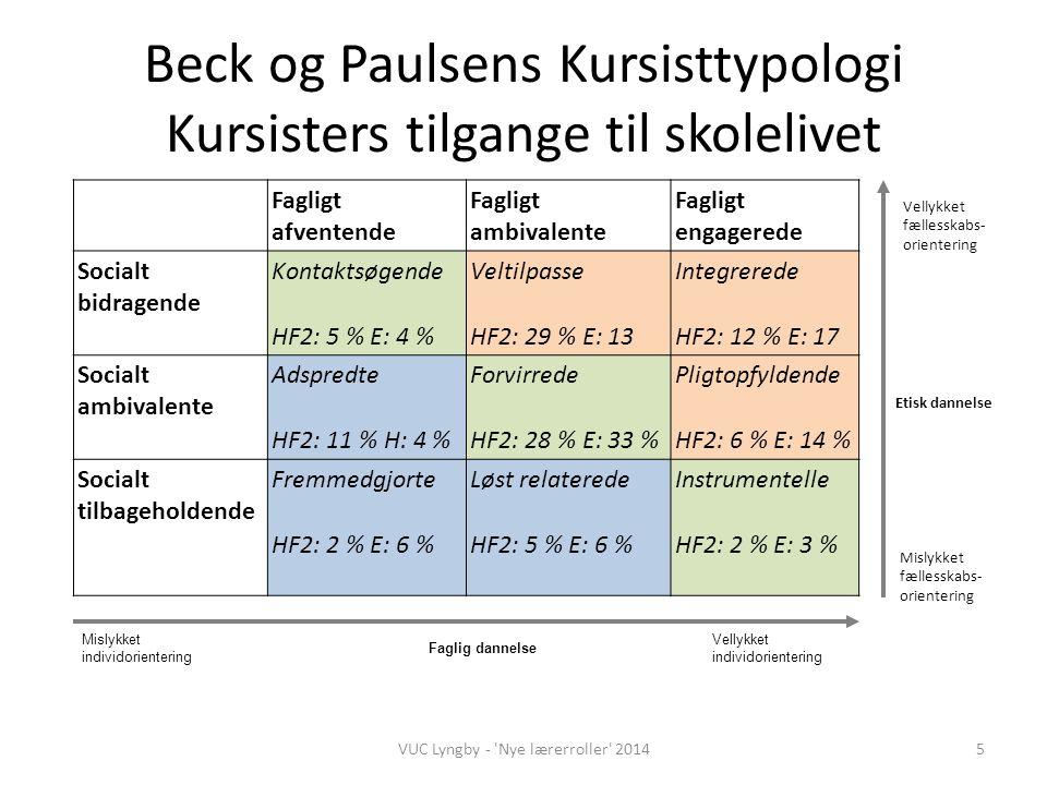 Beck og Paulsens Kursisttypologi Kursisters tilgange til skolelivet