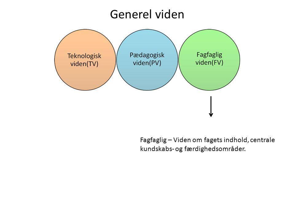 Generel viden Fagfaglig – Viden om fagets indhold, centrale kundskabs- og færdighedsområder.