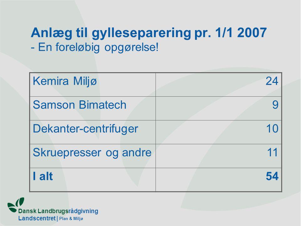 Anlæg til gylleseparering pr. 1/1 2007 - En foreløbig opgørelse!