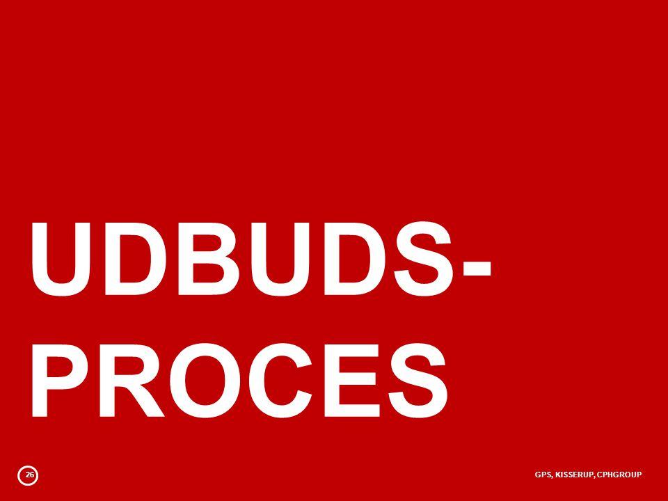 UDBUDS- PROCES 26 GPS, KISSERUP, CPHGROUP