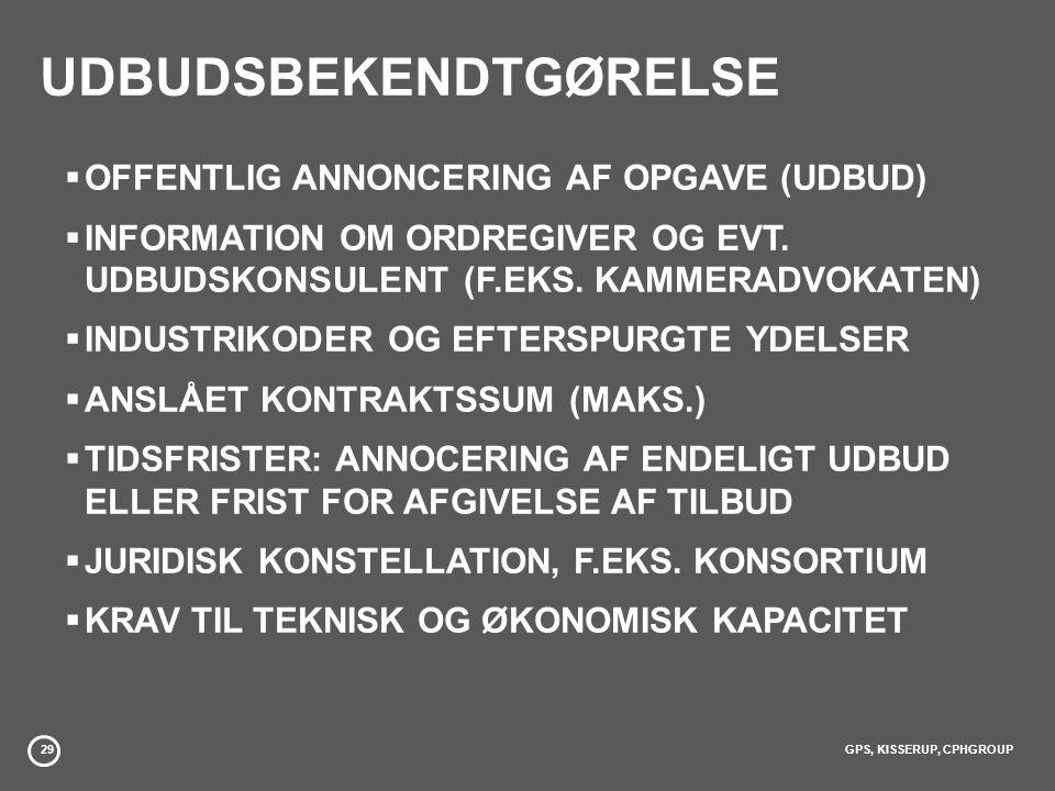 UDBUDSBEKENDTGØRELSE