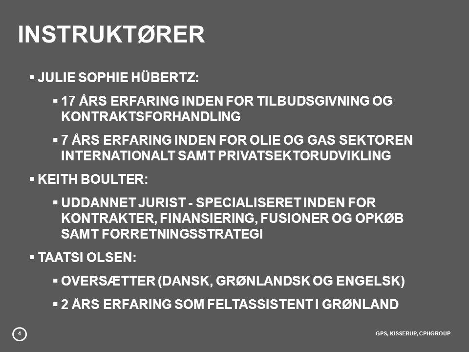 INSTRUKTØRER JULIE SOPHIE HÜBERTZ: