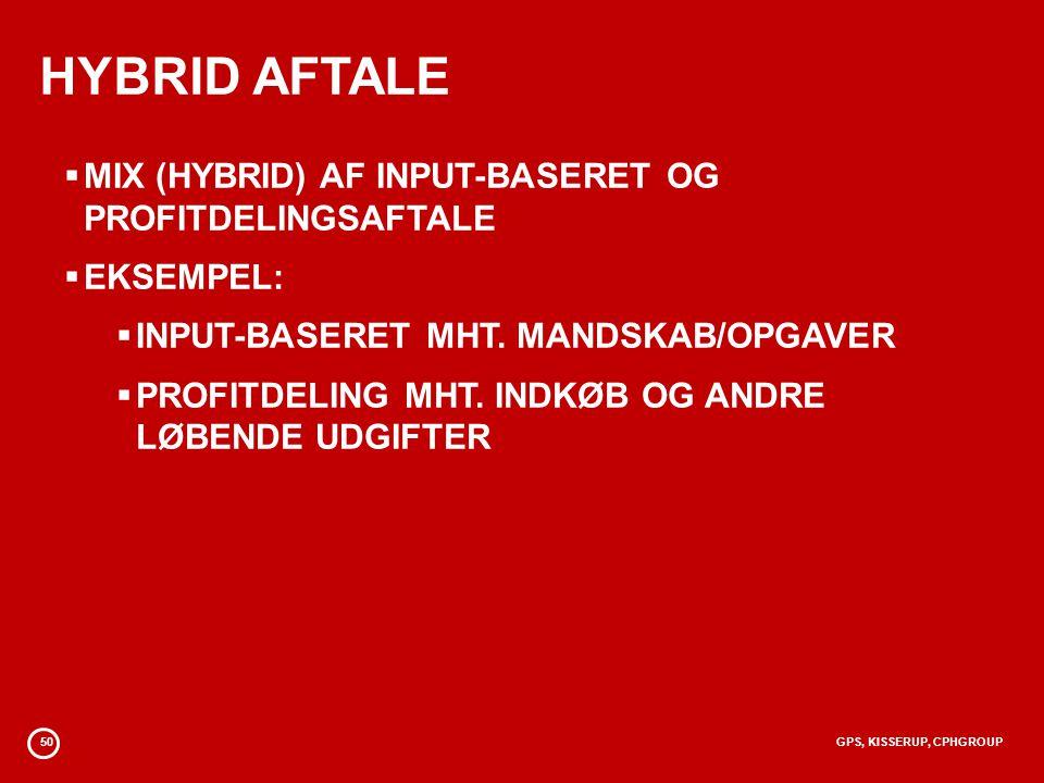 HYBRID AFTALE MIX (HYBRID) AF INPUT-BASERET OG PROFITDELINGSAFTALE