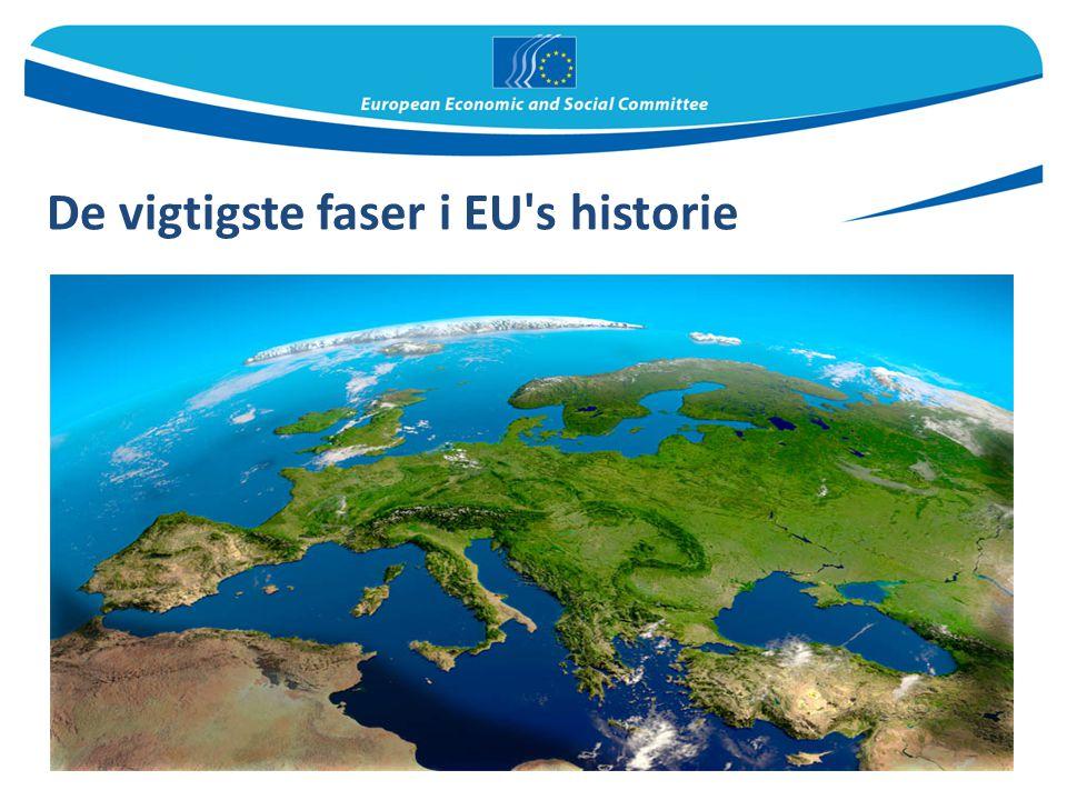 De vigtigste faser i EU s historie