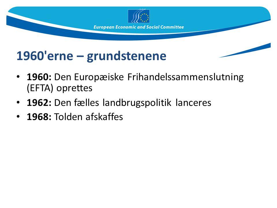 1960 erne – grundstenene 1960: Den Europæiske Frihandelssammenslutning (EFTA) oprettes. 1962: Den fælles landbrugspolitik lanceres.