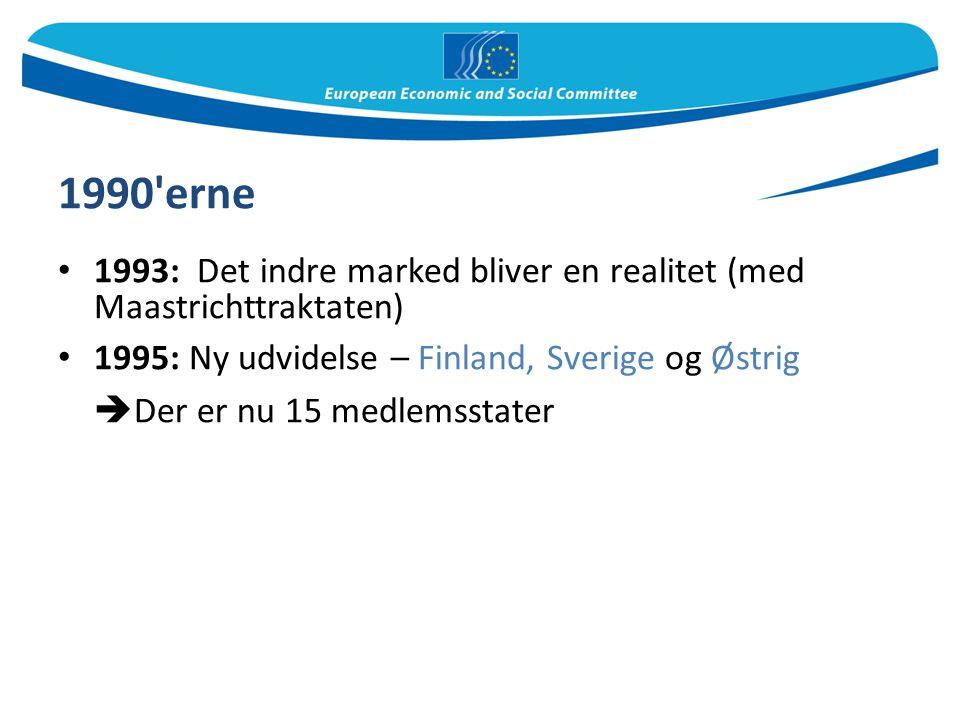 1990 erne Der er nu 15 medlemsstater