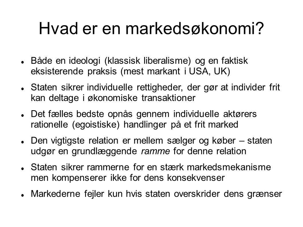 Hvad er en markedsøkonomi