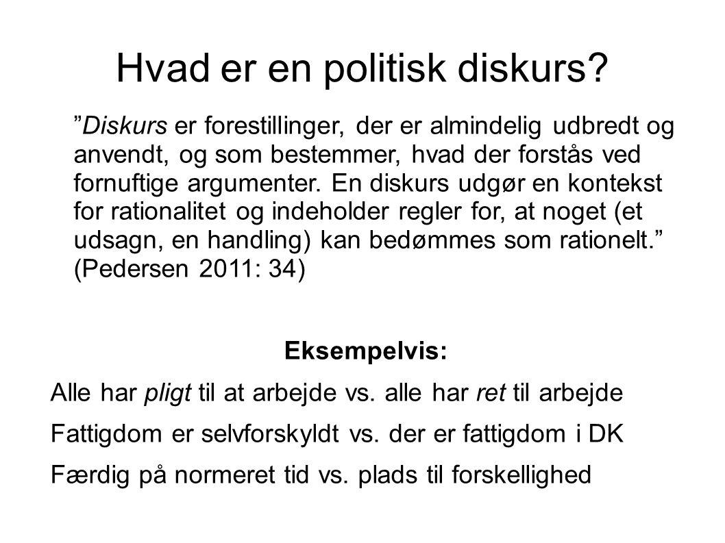 Hvad er en politisk diskurs