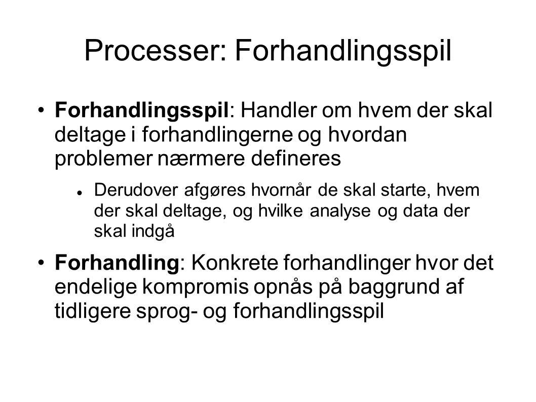 Processer: Forhandlingsspil