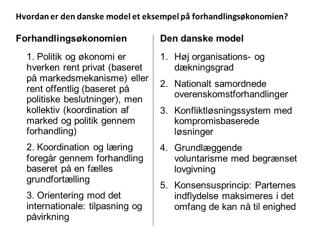Hvordan er den danske model et eksempel på forhandlingsøkonomien
