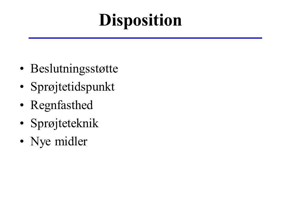 Disposition Beslutningsstøtte Sprøjtetidspunkt Regnfasthed
