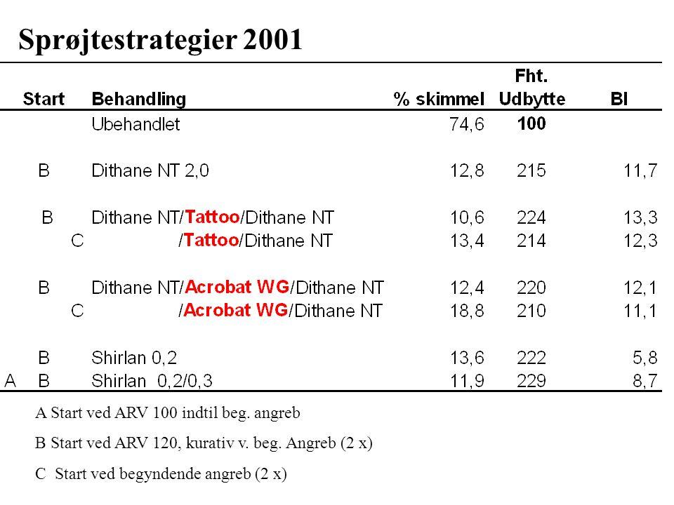 Sprøjtestrategier 2001 A Start ved ARV 100 indtil beg. angreb