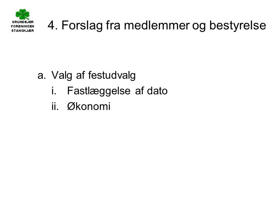 4. Forslag fra medlemmer og bestyrelse