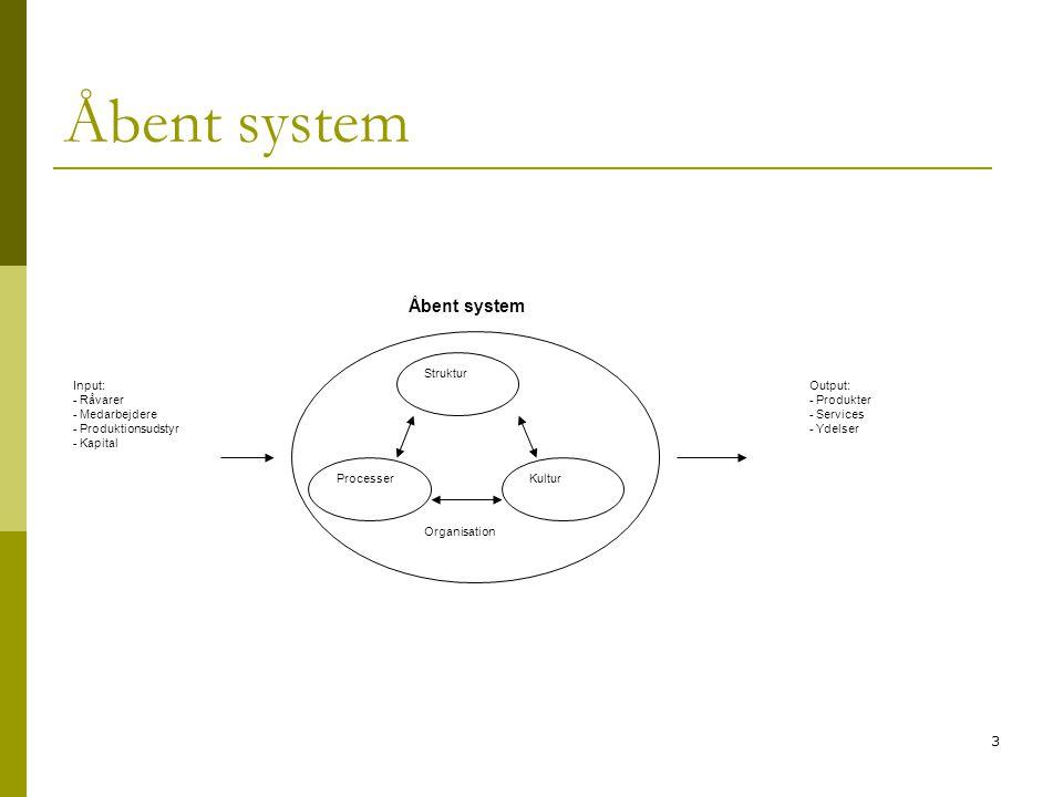 Åbent system Åbent system Processer Kultur Struktur Input: - Råvarer