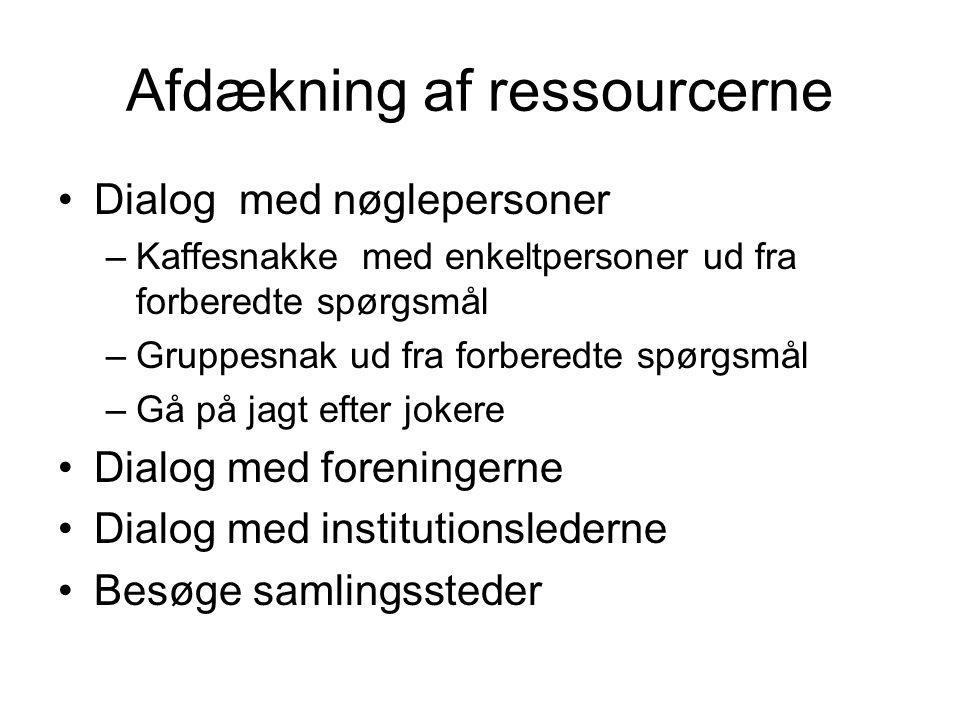 Afdækning af ressourcerne