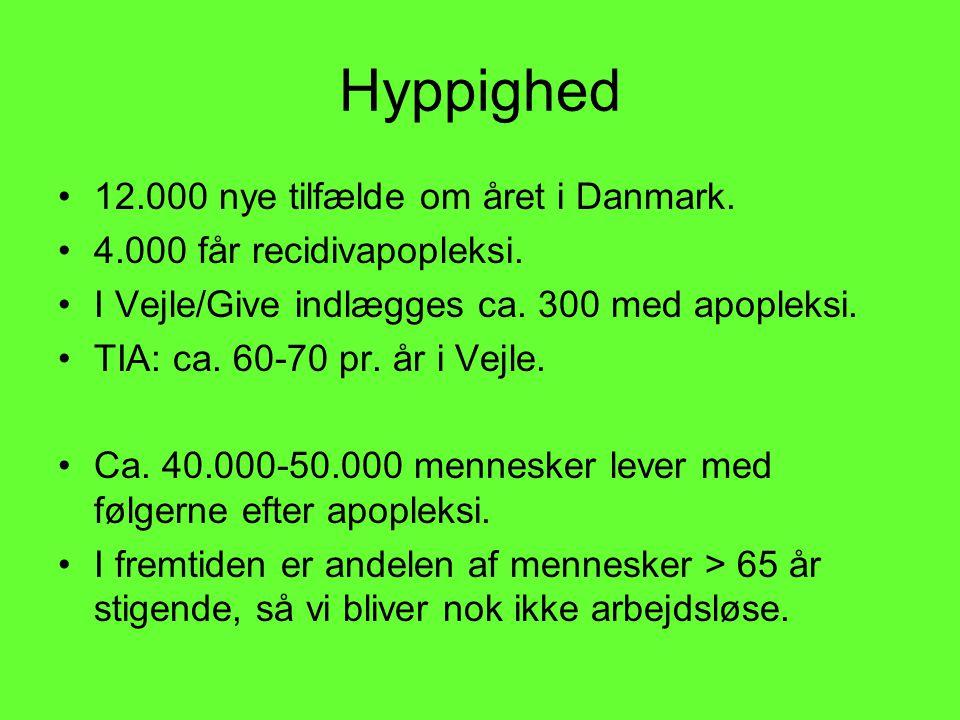 Hyppighed 12.000 nye tilfælde om året i Danmark.