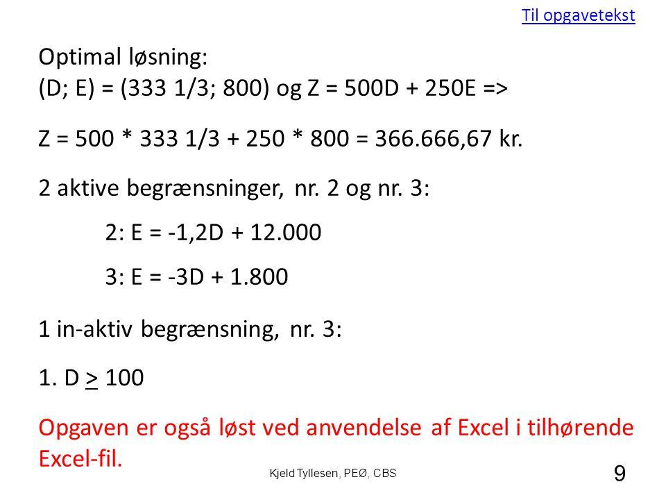 (D; E) = (333 1/3; 800) og Z = 500D + 250E =>