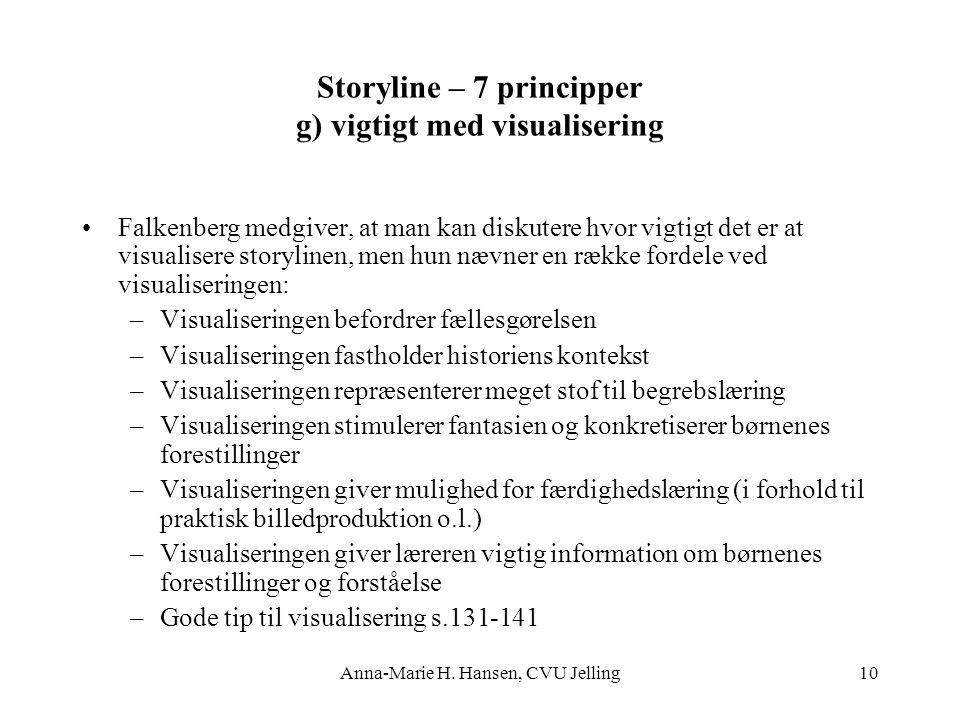 Storyline – 7 principper g) vigtigt med visualisering
