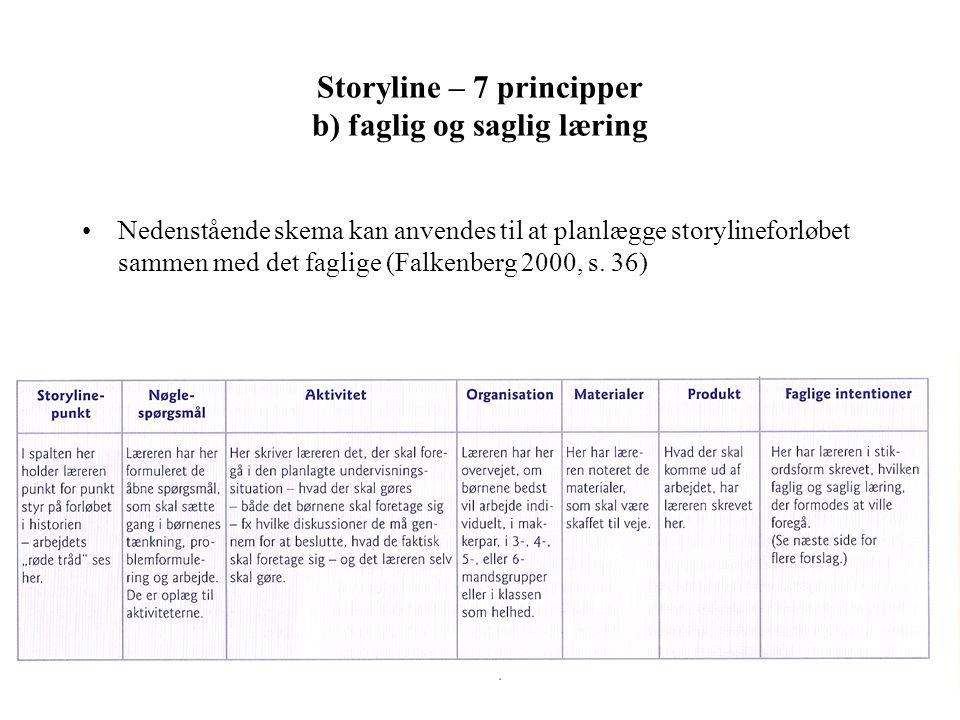 Storyline – 7 principper b) faglig og saglig læring