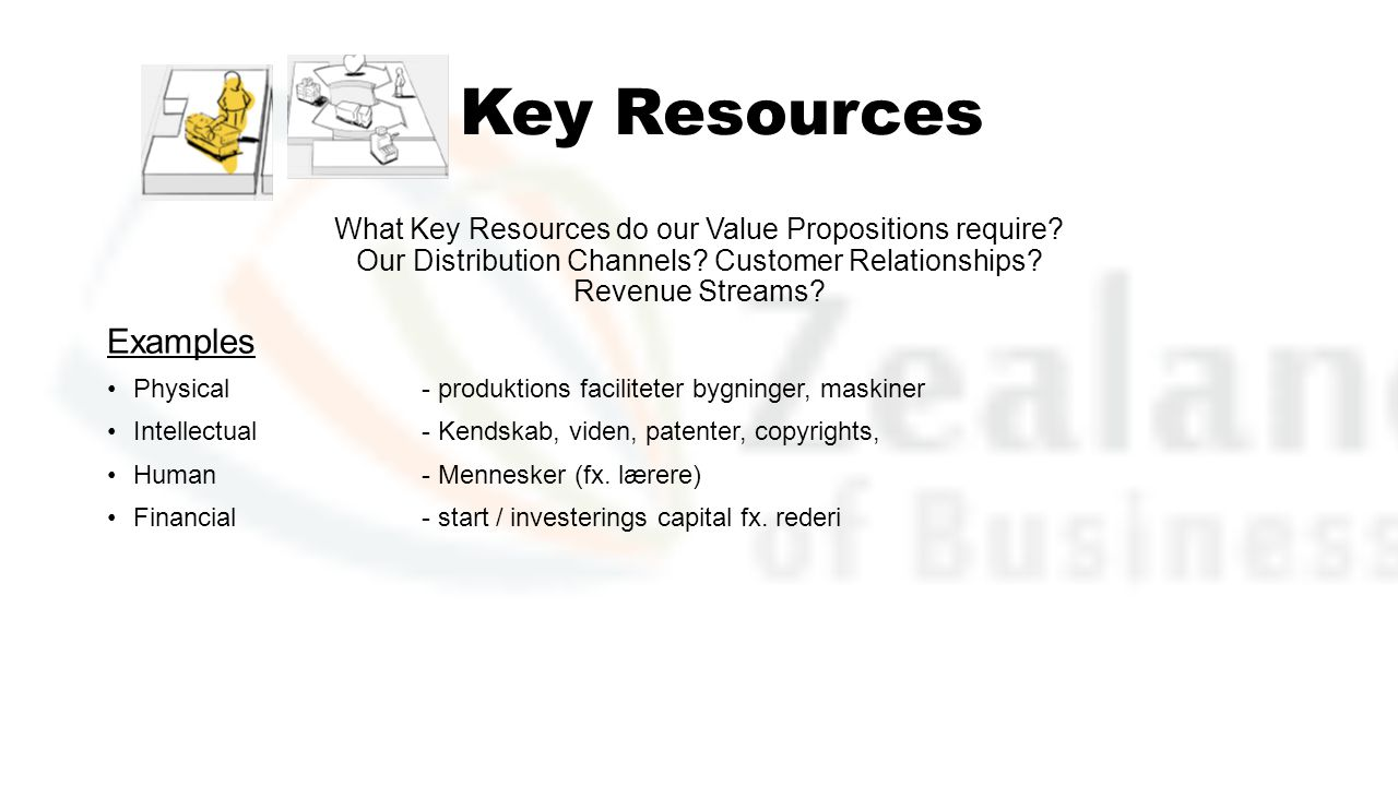 Key Resources Examples