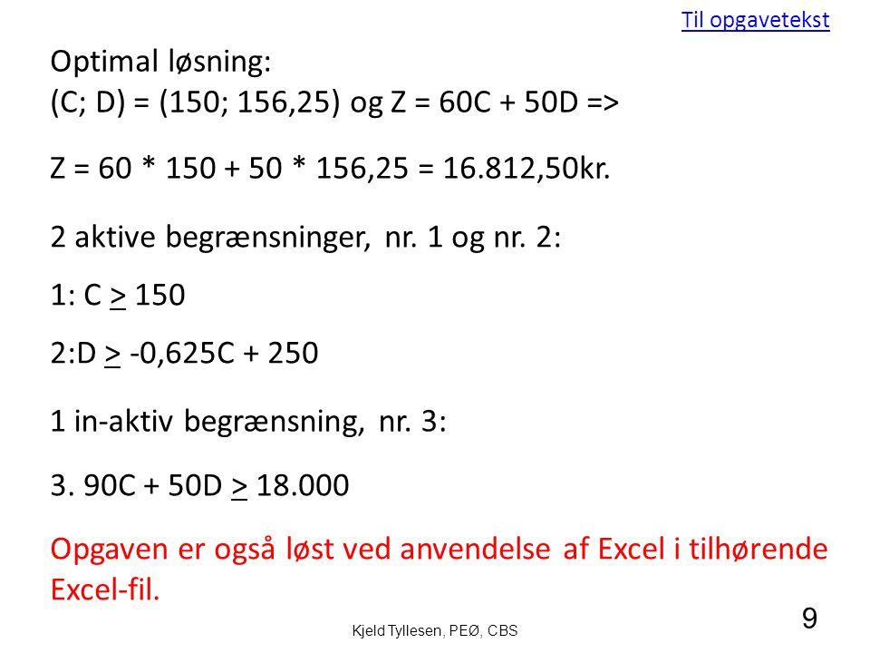 (C; D) = (150; 156,25) og Z = 60C + 50D =>