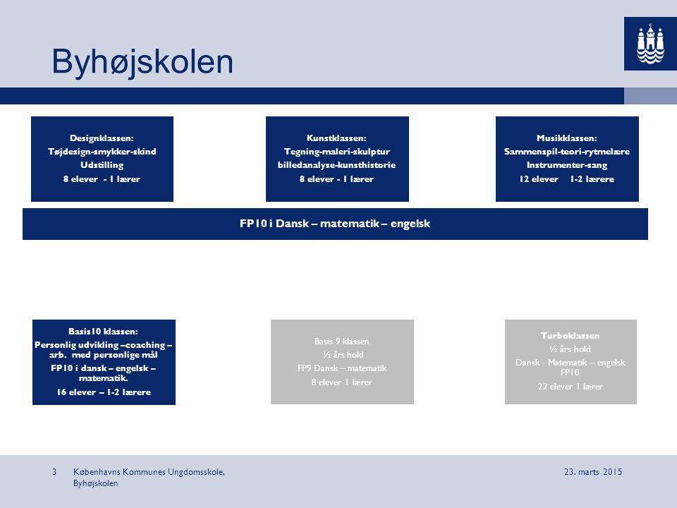 FP10 i Dansk – matematik – engelsk