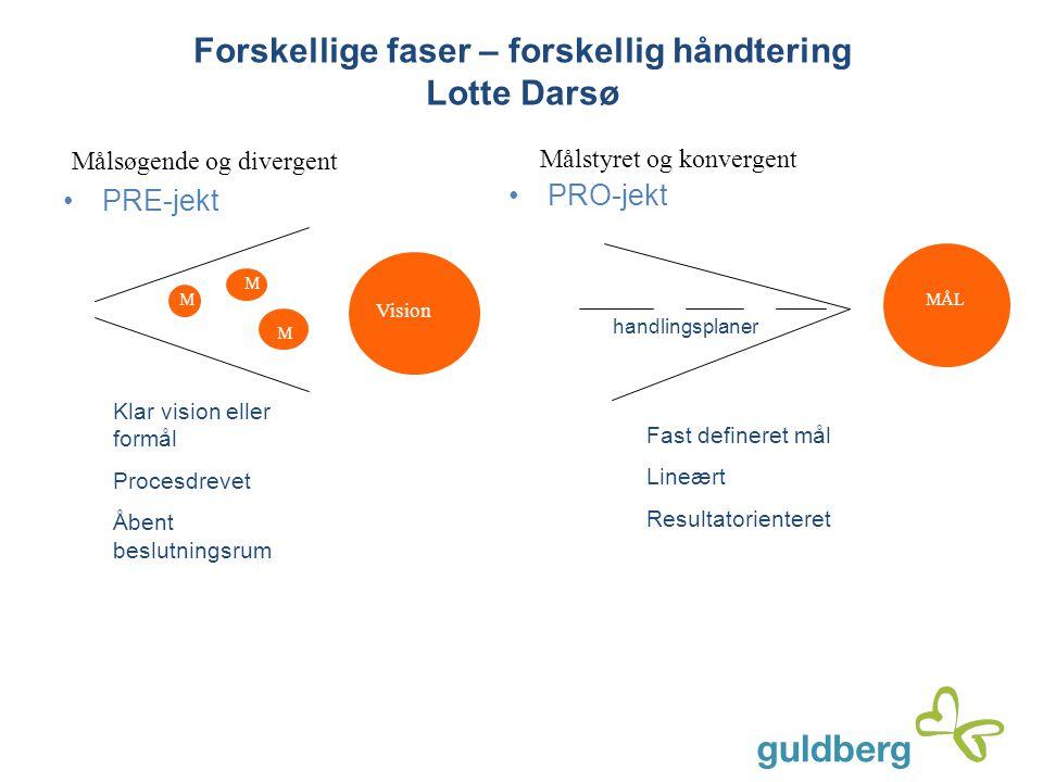 Forskellige faser – forskellig håndtering Lotte Darsø