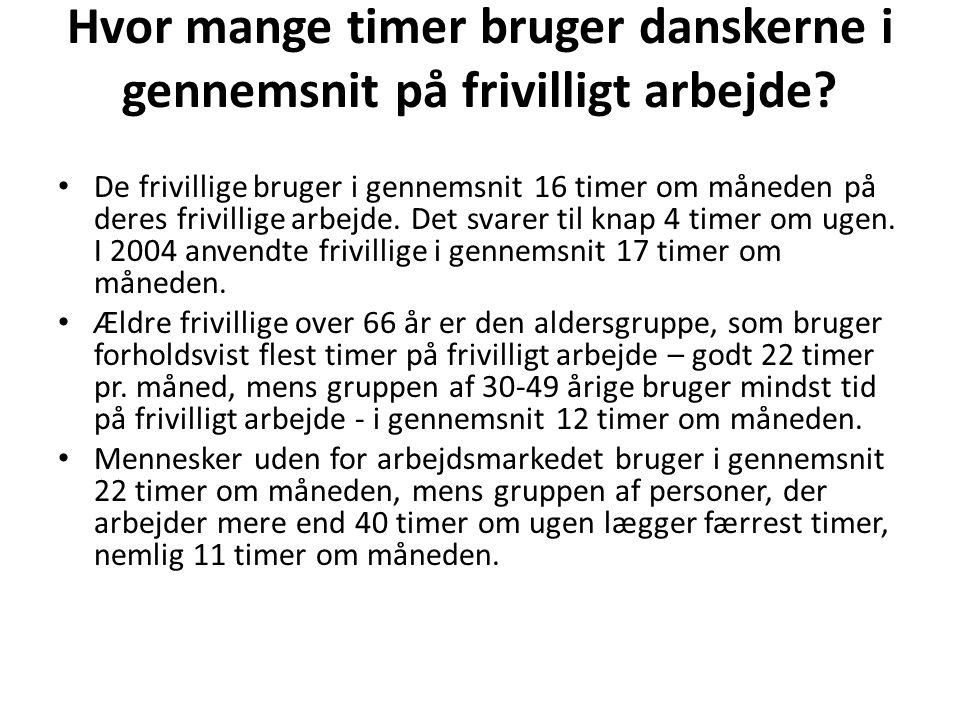 Hvor mange timer bruger danskerne i gennemsnit på frivilligt arbejde
