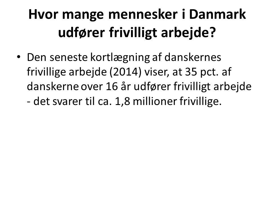 Hvor mange mennesker i Danmark udfører frivilligt arbejde