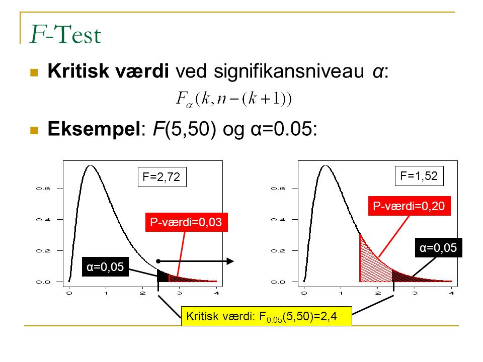 F-Test Kritisk værdi ved signifikansniveau α: