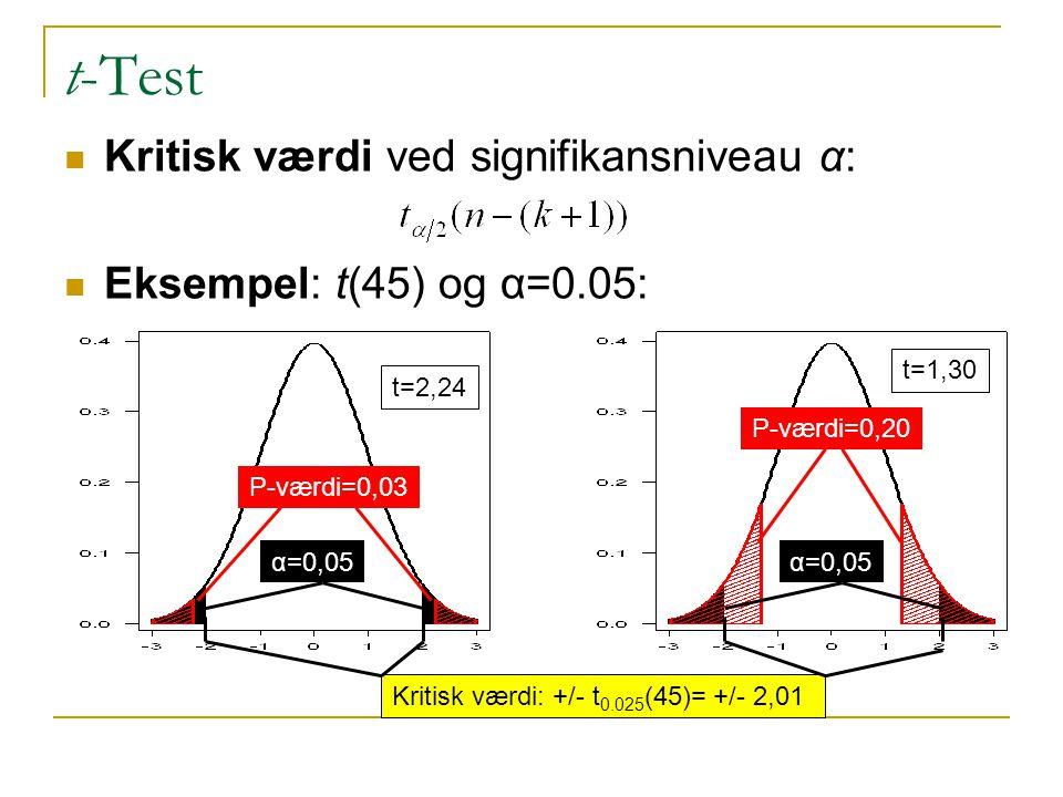 t-Test Kritisk værdi ved signifikansniveau α: