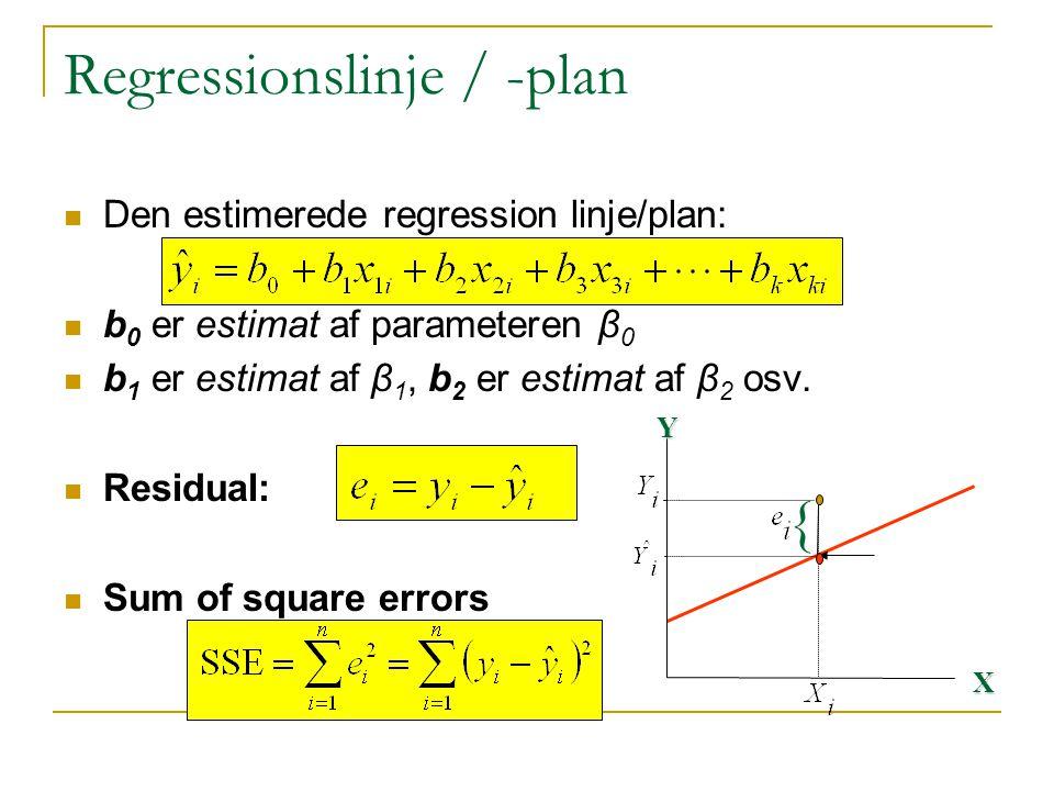 Regressionslinje / -plan