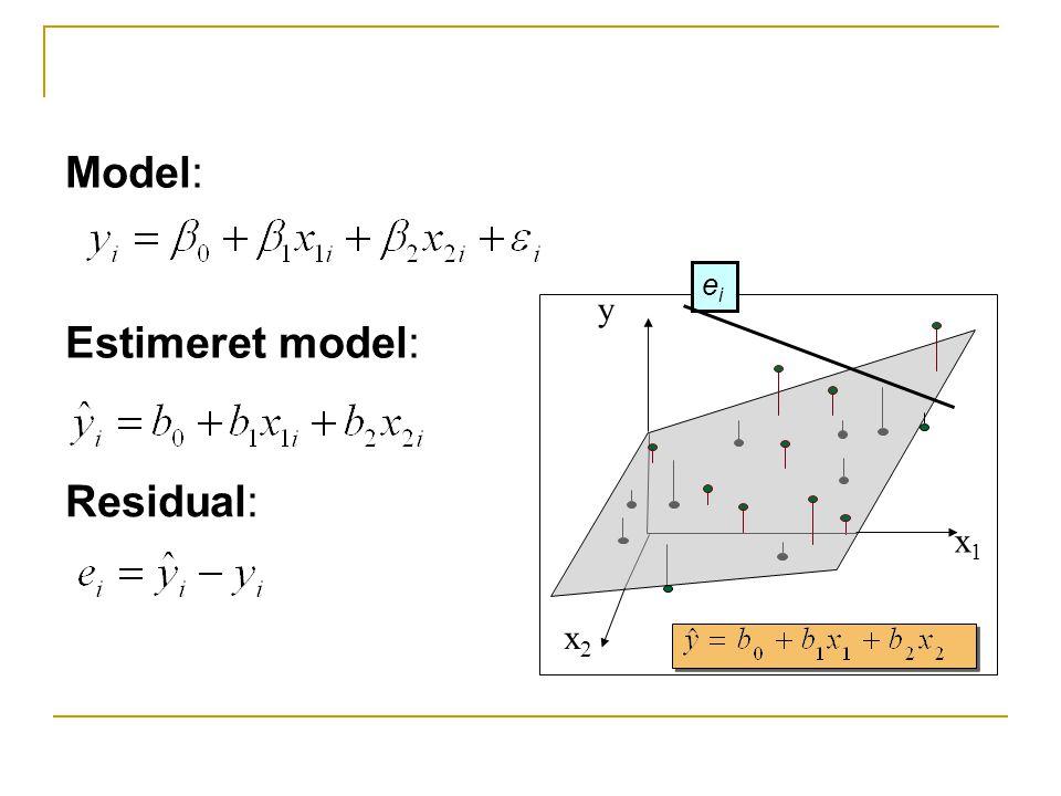 Model: ei x2 x1 y Estimeret model: Residual: