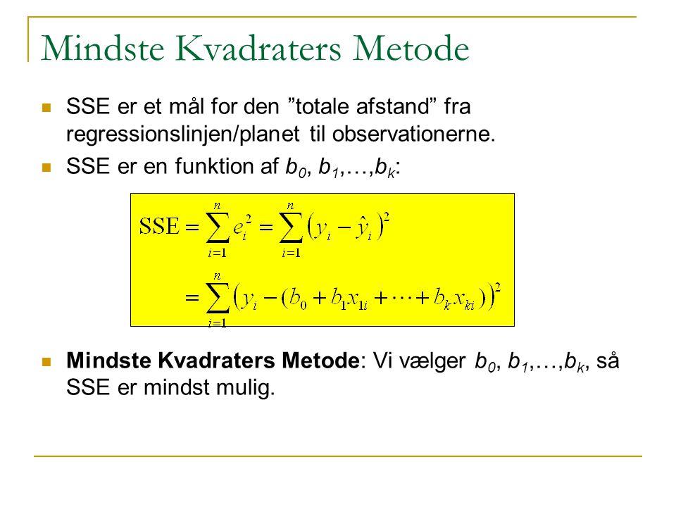 Mindste Kvadraters Metode
