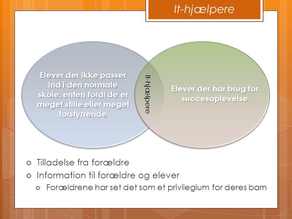 It-hjælpere Tilladelse fra forældre Information til forældre og elever