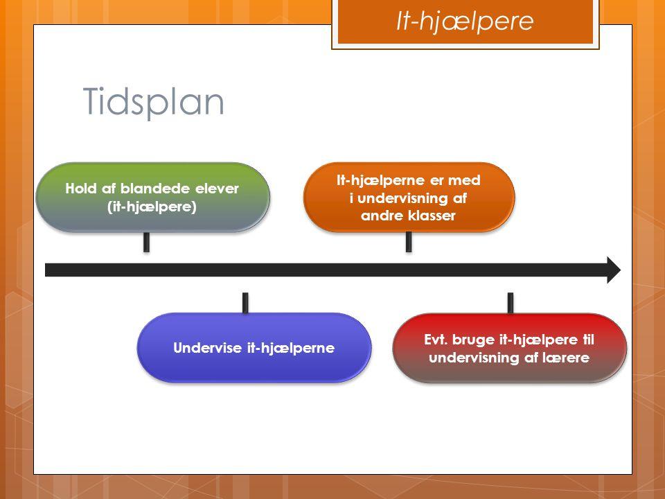 Tidsplan It-hjælpere It-hjælperne er med