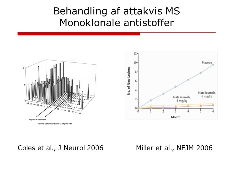 Behandling af attakvis MS Monoklonale antistoffer