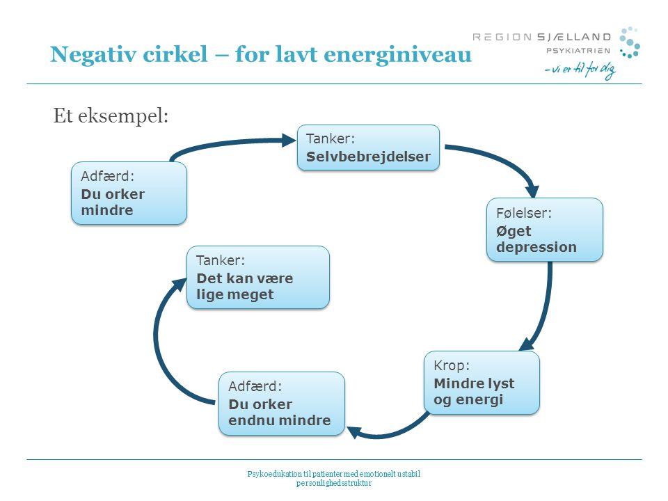 Negativ cirkel – for lavt energiniveau