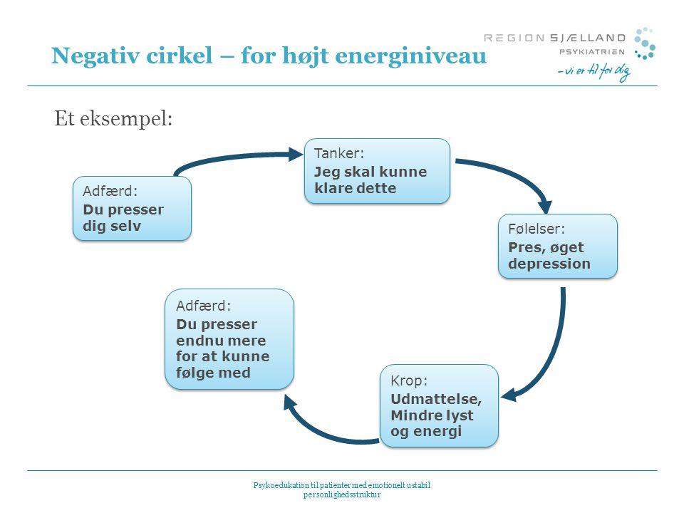 Negativ cirkel – for højt energiniveau