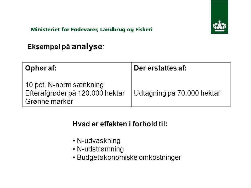 Eksempel på analyse: Ophør af: 10 pct. N-norm sænkning. Efterafgrøder på 120.000 hektar. Grønne marker.