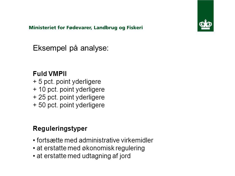 Eksempel på analyse: Fuld VMPII + 5 pct. point yderligere