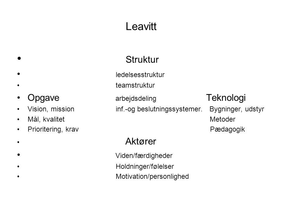 Struktur Leavitt ledelsesstruktur Opgave arbejdsdeling Teknologi