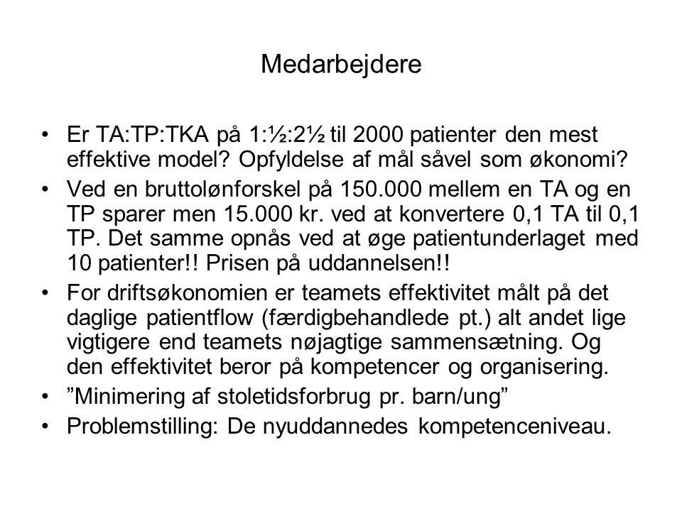 Medarbejdere Er TA:TP:TKA på 1:½:2½ til 2000 patienter den mest effektive model Opfyldelse af mål såvel som økonomi
