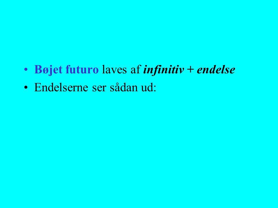 Bøjet futuro laves af infinitiv + endelse